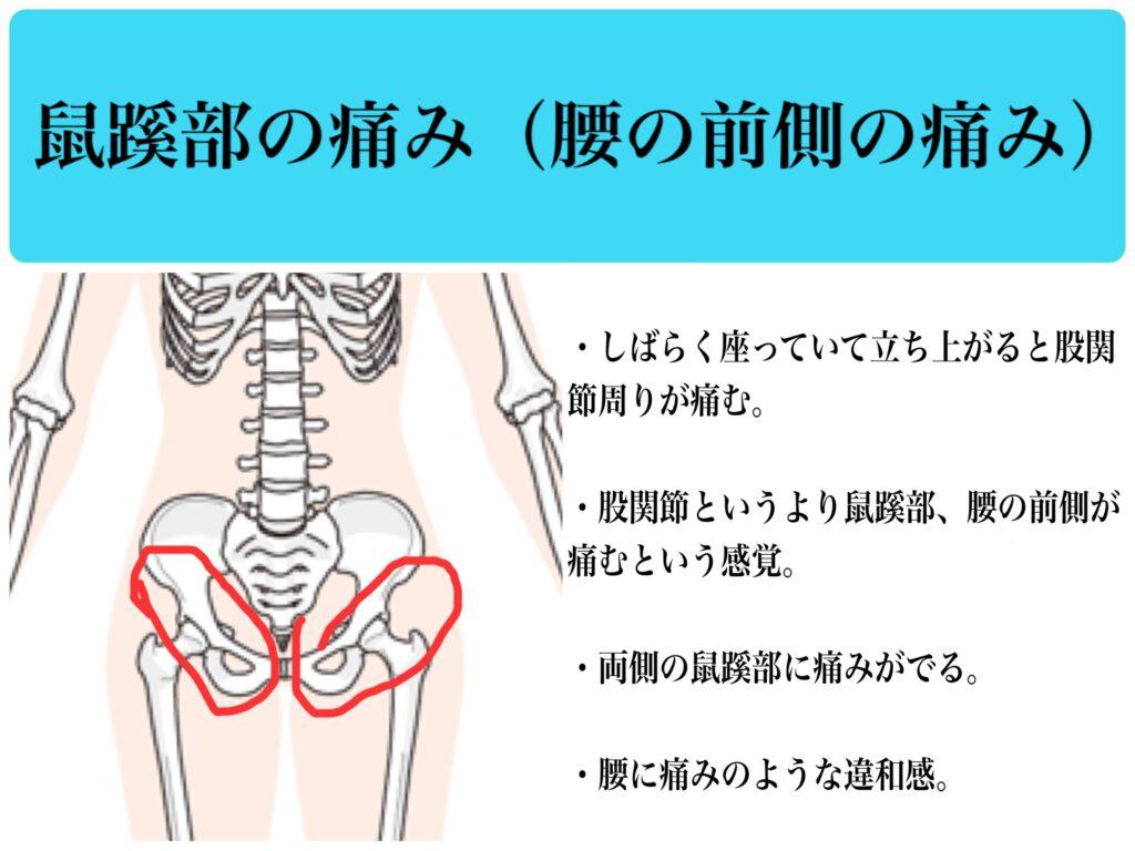 鼠蹊部の痛み